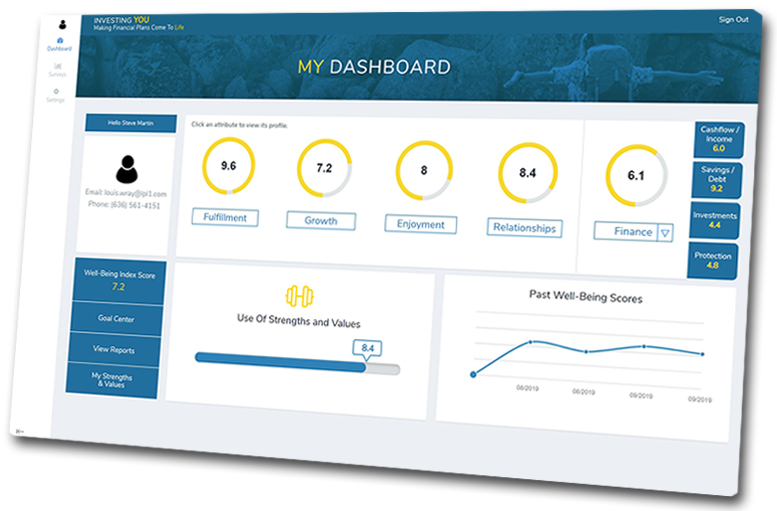 relationship-dashboard