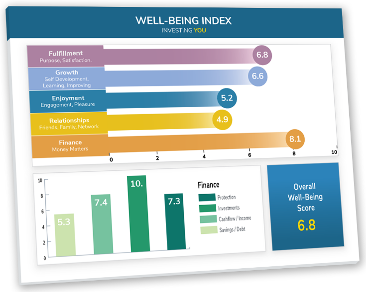 Well-Being-Index-Mock-Up